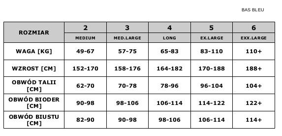 Tabela rozmiarów spodni Bas Bleu