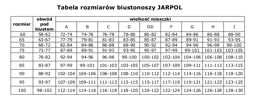 5e6a872e0a001c Tabele rozmiarów - sklep z bielizną all-bielizna.pl