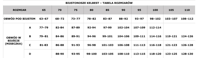 Biustonosz Kelbest - tabela rozmiarów