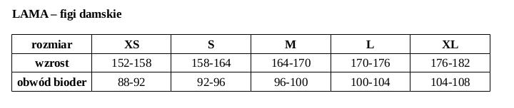 Tabela rozmiarów bielizny Lama