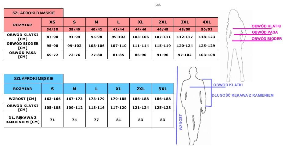 Tabela rozmiarów szlafroków L&L