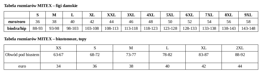 Bielizna wyszczuplająca Mitex - tabela rozmiarów