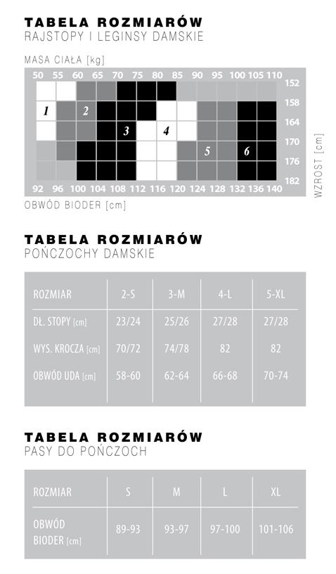 Tabela rozmiarów bielizny damskiej Fiore