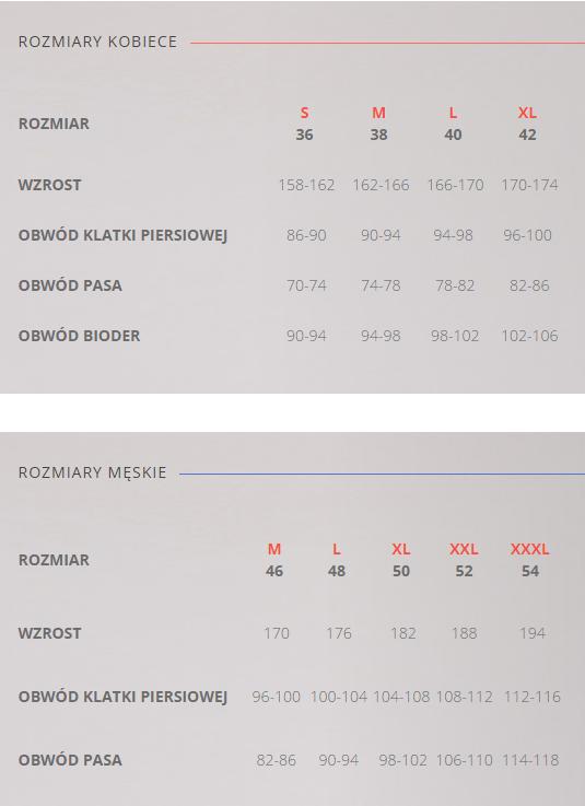 Tabela rozmiarów bielizny Rossli