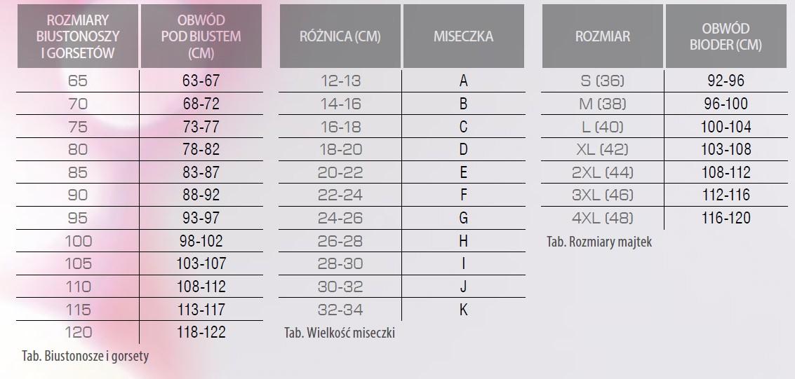 Gaia tabela rozmiarów