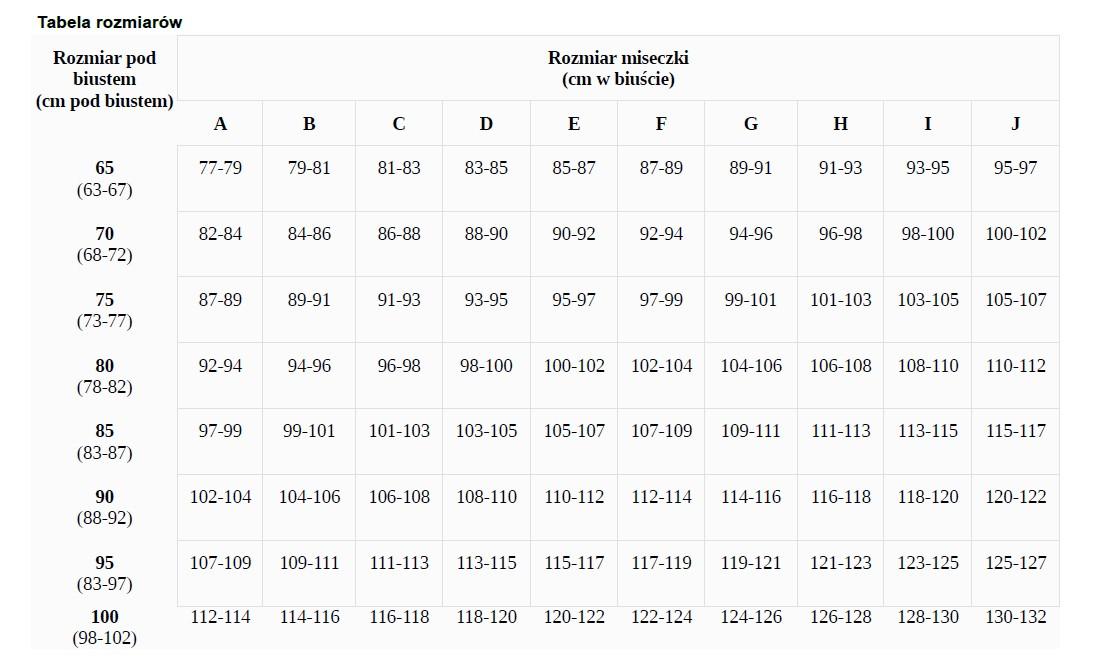 Tabela rozmiarów bielizny Gorteks