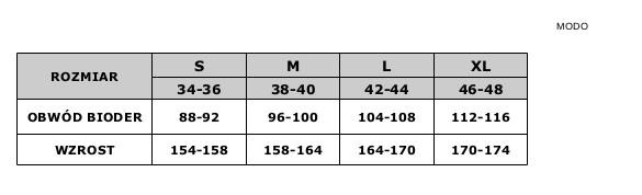 Tabela rozmiarów majtek Modo