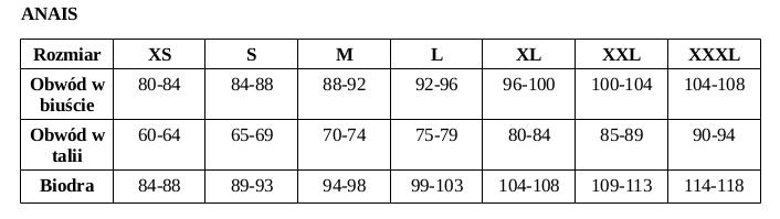 Tabela rozmiarów bielizny Anais